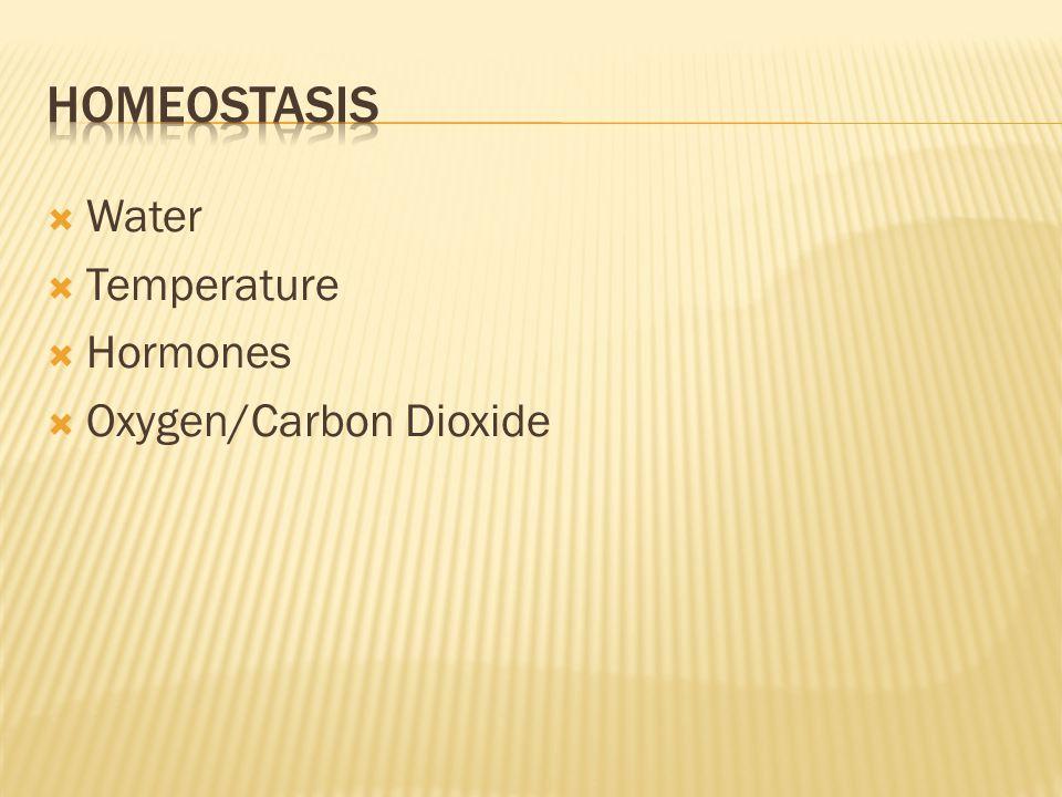  Water  Temperature  Hormones  Oxygen/Carbon Dioxide