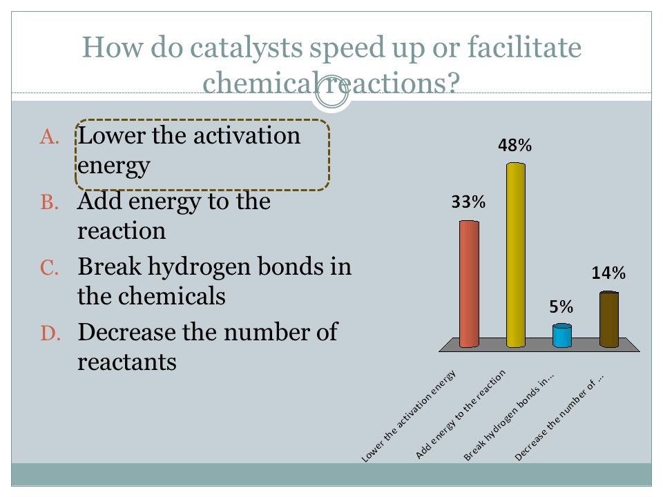 How do catalysts speed up or facilitate chemical reactions? A. Lower the activation energy B. Add energy to the reaction C. Break hydrogen bonds in th