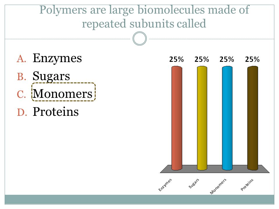 Polymers are large biomolecules made of repeated subunits called A. Enzymes B. Sugars C. Monomers D. Proteins