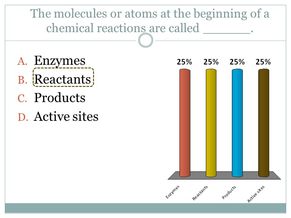 The molecules or atoms at the beginning of a chemical reactions are called ______. A. Enzymes B. Reactants C. Products D. Active sites