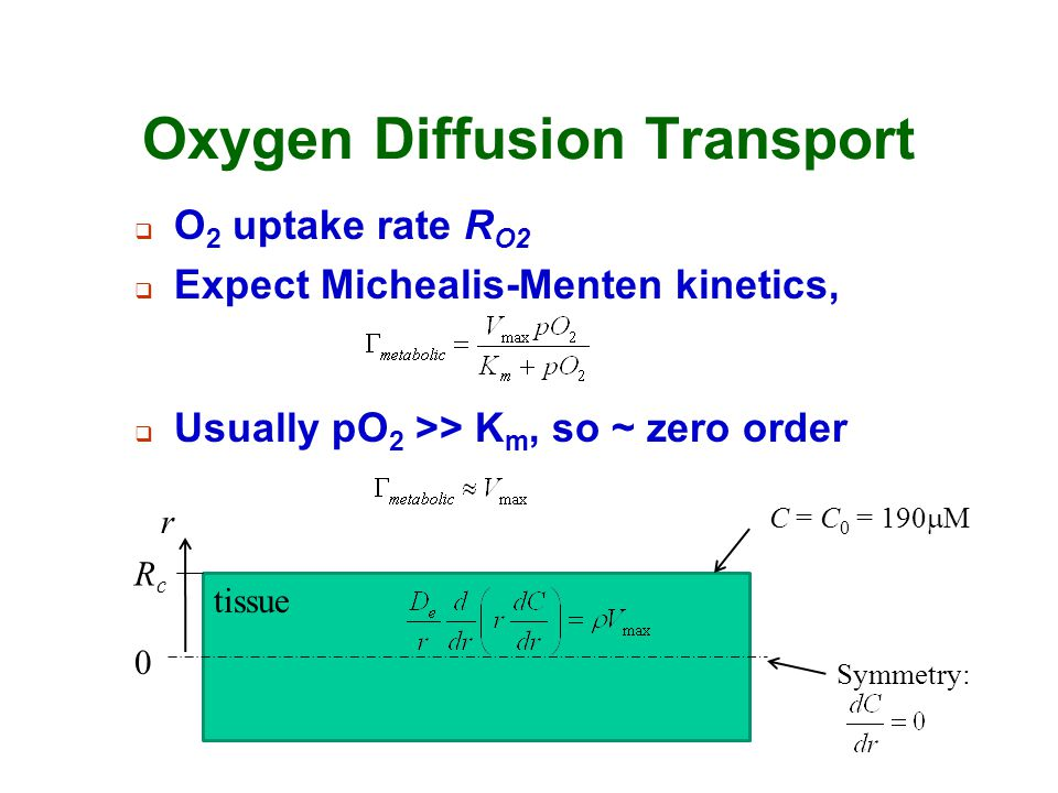 Oxygen Diffusion Transport  O 2 uptake rate R O2  Expect Michealis-Menten kinetics, tissue r RcRc 0  Usually pO 2 >> K m, so ~ zero order C = C 0 =