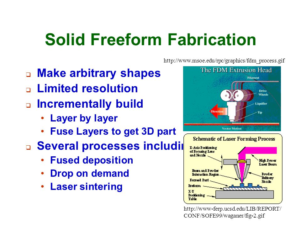 Solid Freeform Fabrication  Make arbitrary shapes  Limited resolution  Incrementally build Layer by layer Fuse Layers to get 3D part  Several proc