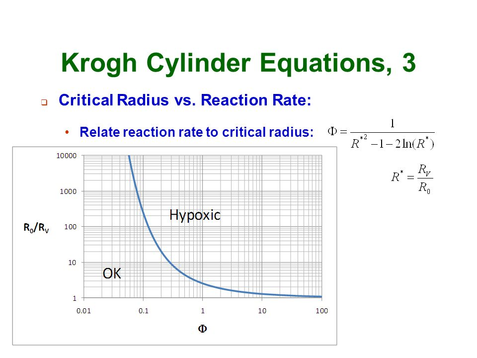 Krogh Cylinder Equations, 3  Critical Radius vs. Reaction Rate: Relate reaction rate to critical radius: