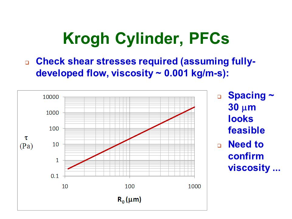 Krogh Cylinder, PFCs  Check shear stresses required (assuming fully- developed flow, viscosity ~ 0.001 kg/m-s):  Spacing ~ 30  m looks feasible  N