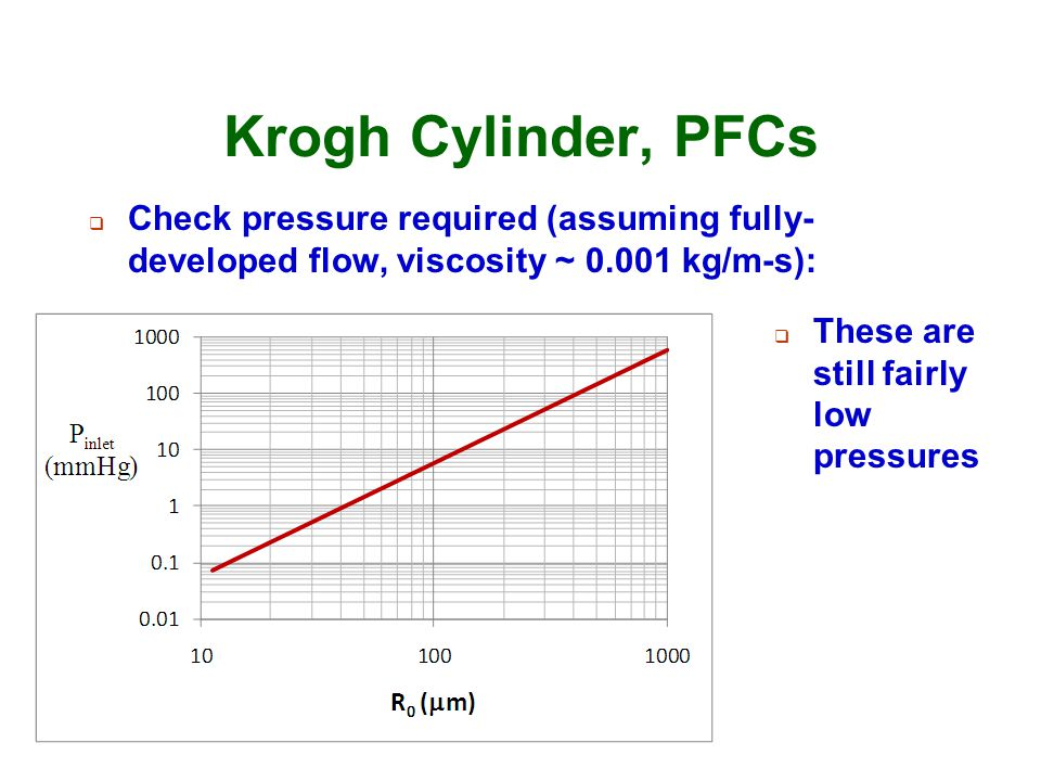 Krogh Cylinder, PFCs  Check pressure required (assuming fully- developed flow, viscosity ~ 0.001 kg/m-s):  These are still fairly low pressures