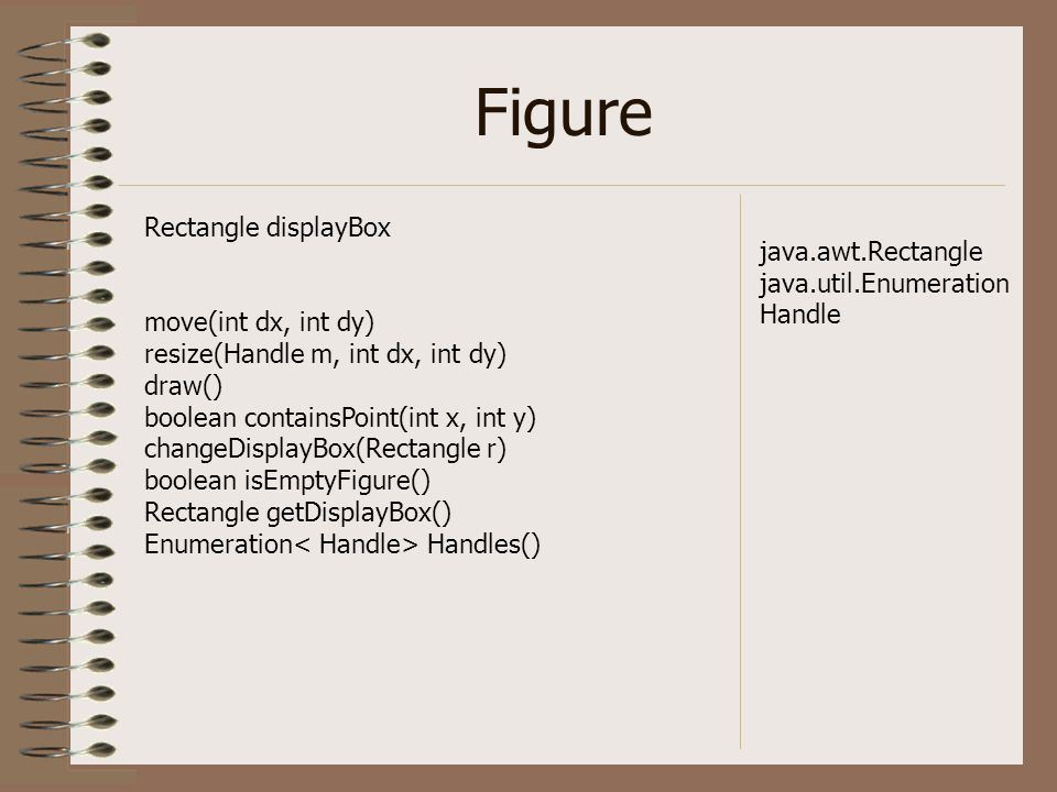 Figure Rectangle displayBox move(int dx, int dy) resize(Handle m, int dx, int dy) draw() boolean containsPoint(int x, int y) changeDisplayBox(Rectangle r) boolean isEmptyFigure() Rectangle getDisplayBox() Enumeration Handles() java.awt.Rectangle java.util.Enumeration Handle