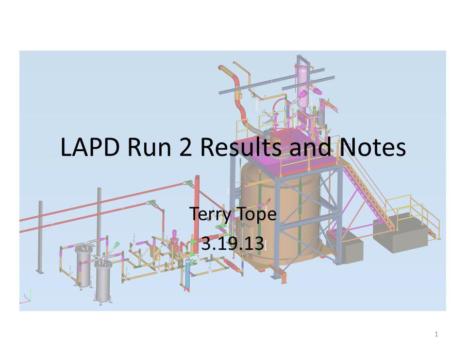 22 GAr Mole sieve Cu O 2 filter LAr pump Condenser 582 ppb O2 2,400 ppb H2O 33 ppb O2 16 ppb H2O O2 < 0.075 ppb based on measured lifetime