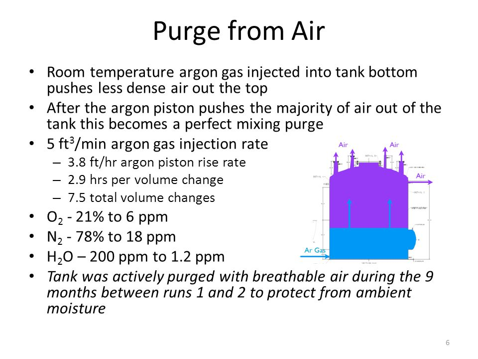 Purge from Air How important is the purge.