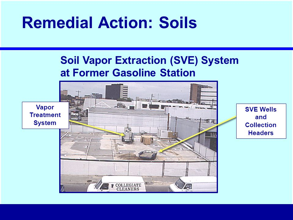 Soil Vapor Extraction (SVE) System at Former Gasoline Station Remedial Action: Soils SVE Wells and Collection Headers Vapor Treatment System