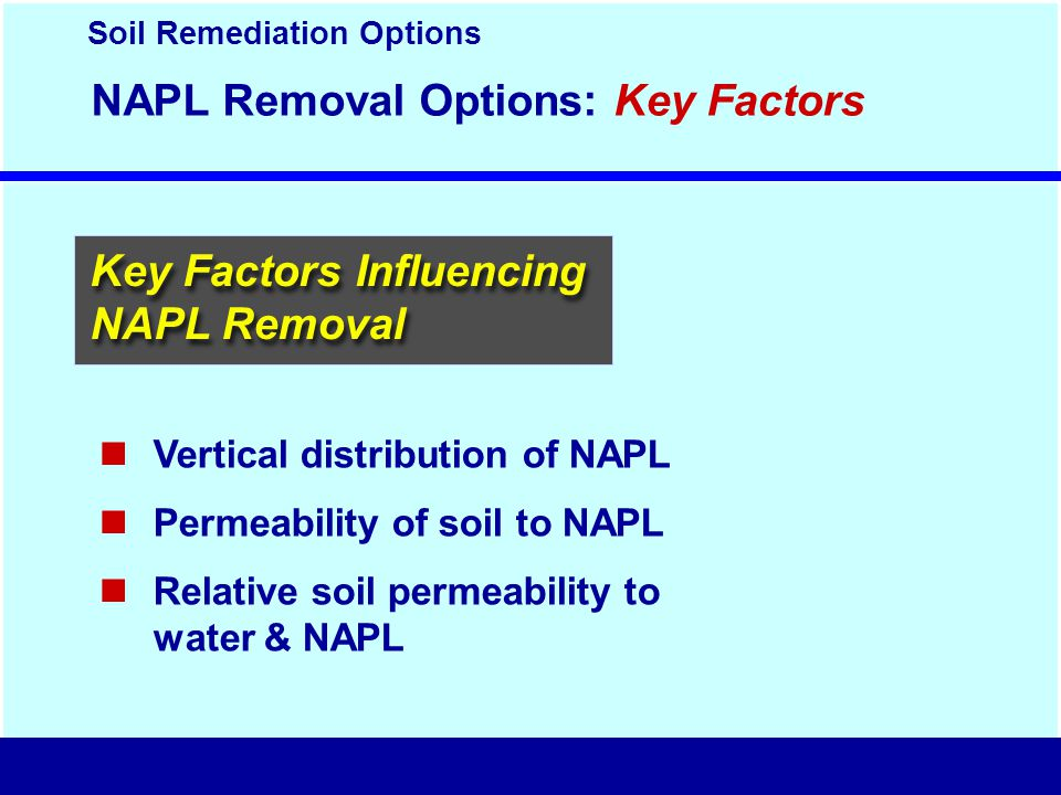 NAPL Removal Options: Key Factors Soil Remediation Options Vertical distribution of NAPL Permeability of soil to NAPL Relative soil permeability to water & NAPL Key Factors Influencing NAPL Removal