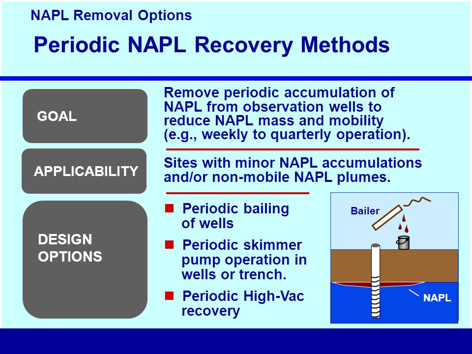 Remove periodic accumulation of NAPL from observation wells to reduce NAPL mass and mobility (e.g., weekly to quarterly operation).