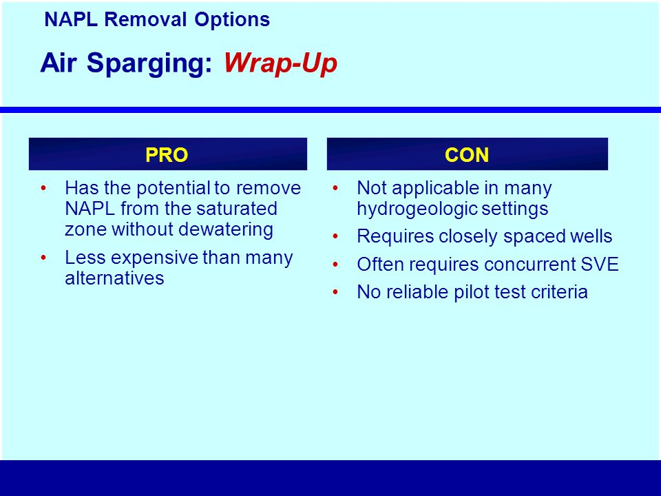 Air Sparging: Wrap-Up Has the potential to remove NAPL from the saturated zone without dewatering Less expensive than many alternatives Not applicable in many hydrogeologic settings Requires closely spaced wells Often requires concurrent SVE No reliable pilot test criteria NAPL Removal Options PROCON
