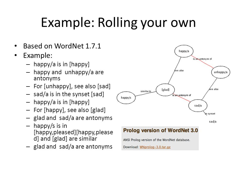 Example: Rolling your own Based on WordNet 1.7.1 Example: – happy/a is in [happy] – happy and unhappy/a are antonyms – For [unhappy], see also [sad] – sad/a is in the synset [sad] – happy/a is in [happy] – For [happy], see also [glad] – glad and sad/a are antonyms – happy/s is in [happy,pleased][happy,please d] and [glad] are similar – glad and sad/a are antonyms
