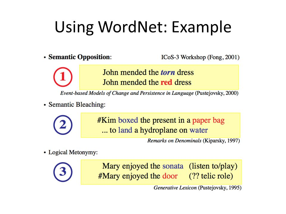 Using WordNet: Example