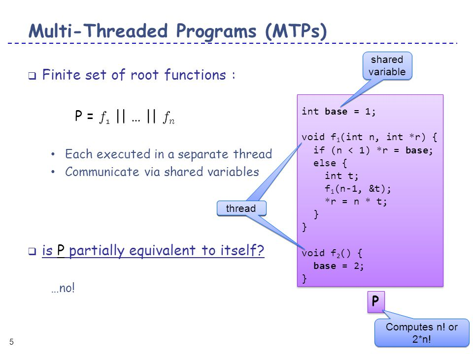 5 5 Multi-Threaded Programs (MTPs)  Finite set of root functions : P = f 1 || … || f n Each executed in a separate thread Communicate via shared variables  is P partially equivalent to itself.