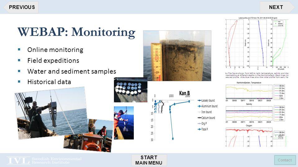 START MAIN MENU Contact NEXTPREVIOUS WEBAP: Monitoring  Online monitoring  Field expeditions  Water and sediment samples  Historical data