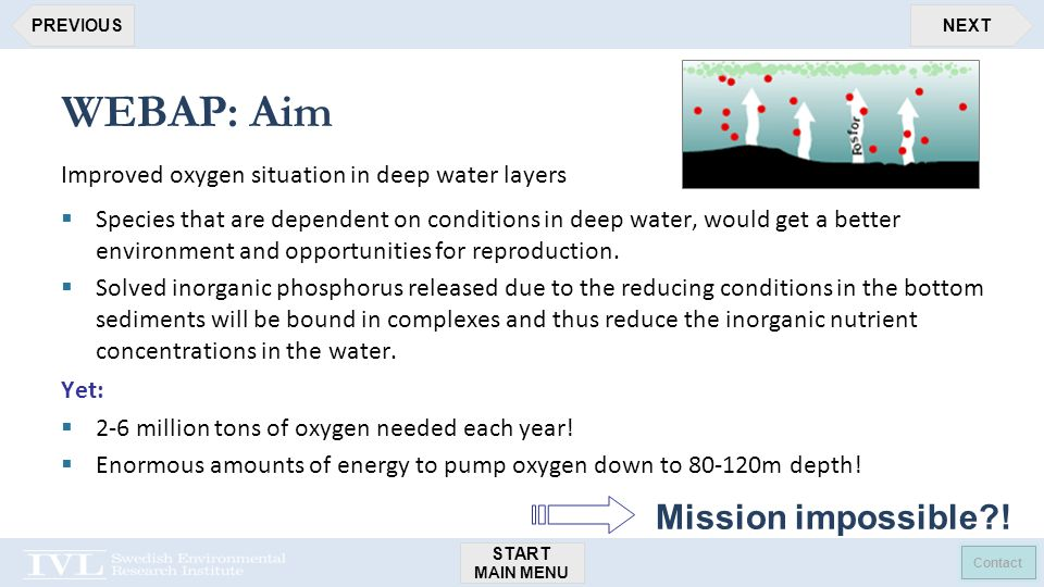 START MAIN MENU Contact NEXTPREVIOUS WEBAP: Aim Improved oxygen situation in deep water layers  Species that are dependent on conditions in deep water, would get a better environment and opportunities for reproduction.