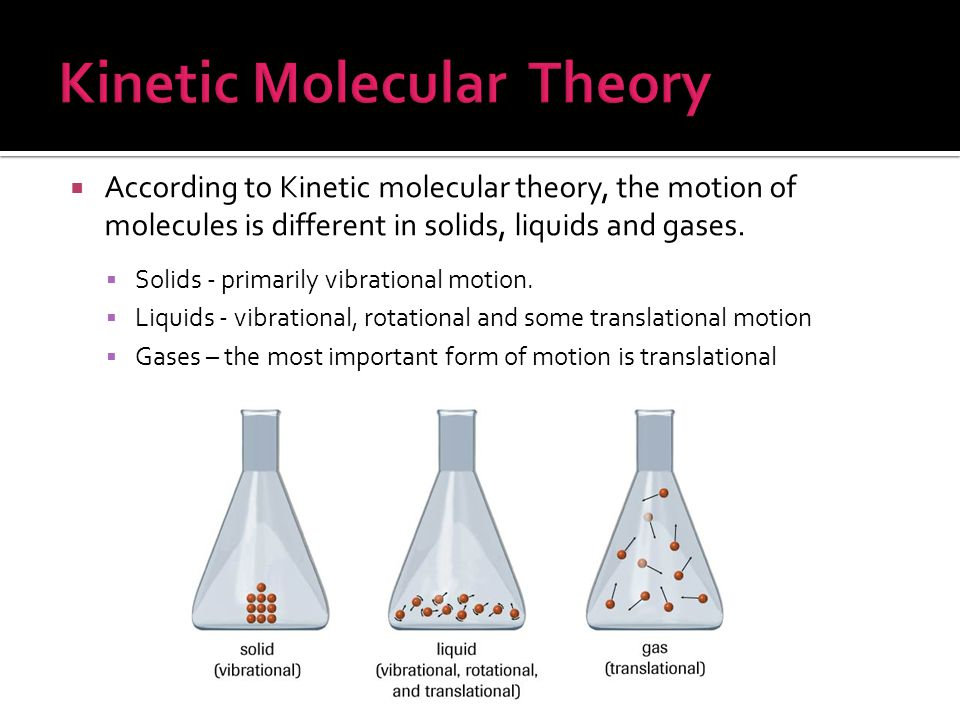  According to Kinetic molecular theory, the motion of molecules is different in solids, liquids and gases.
