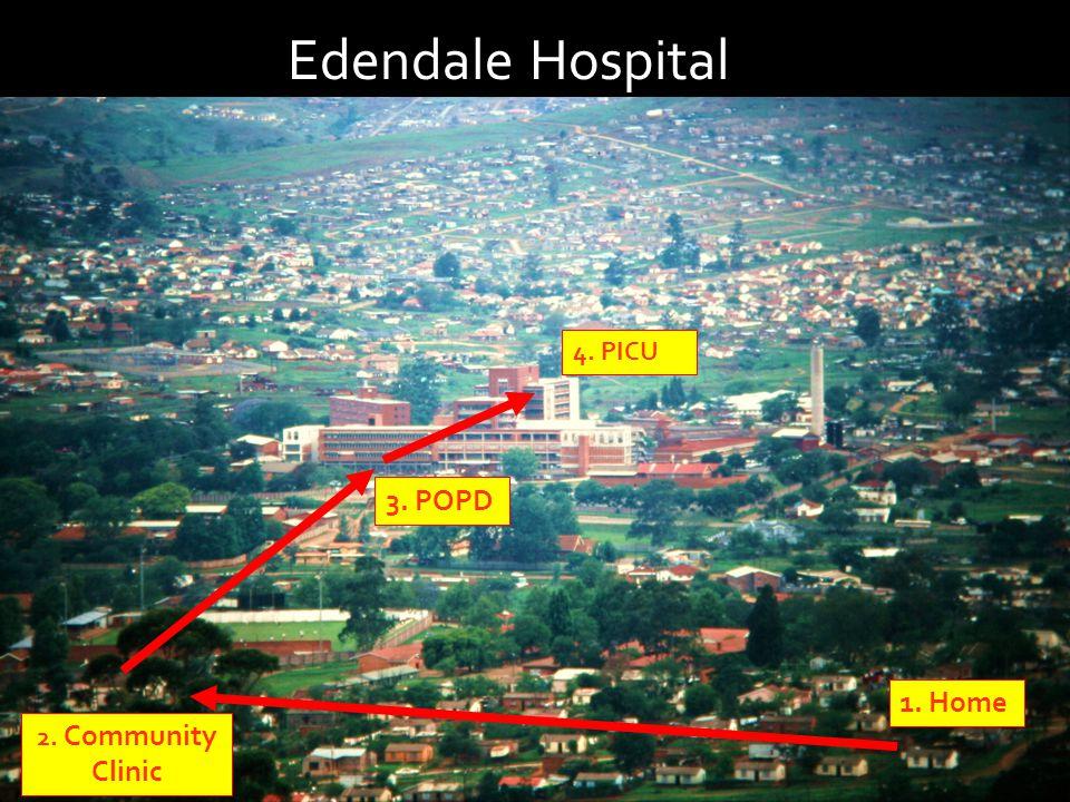 Edendale Hospital 1. Home 3. POPD 2. Community Clinic 4. PICU