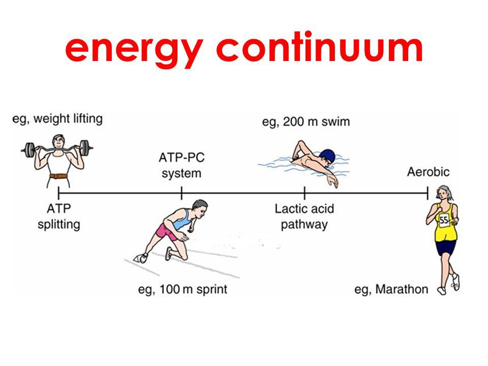 energy continuum
