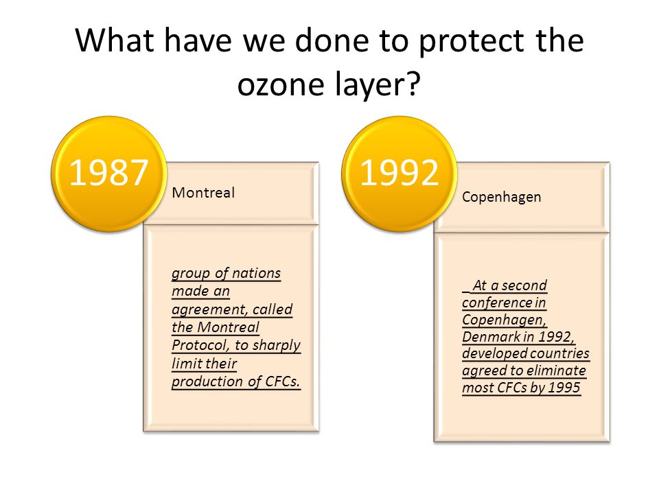 What have we done to protect the ozone layer.
