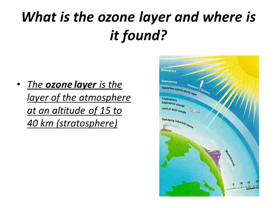 What is the ozone layer and where is it found.