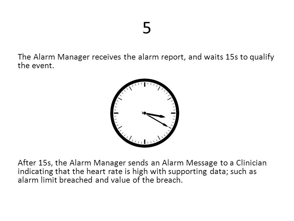 5 The Alarm Manager receives the alarm report, and waits 15s to qualify the event.