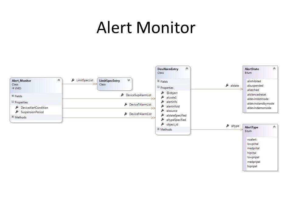 Alert Monitor
