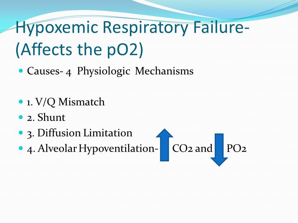 Hypoxemic Respiratory Failure- (Affects the pO2) Causes- 4 Physiologic Mechanisms 1. V/Q Mismatch 2. Shunt 3. Diffusion Limitation 4. Alveolar Hypoven