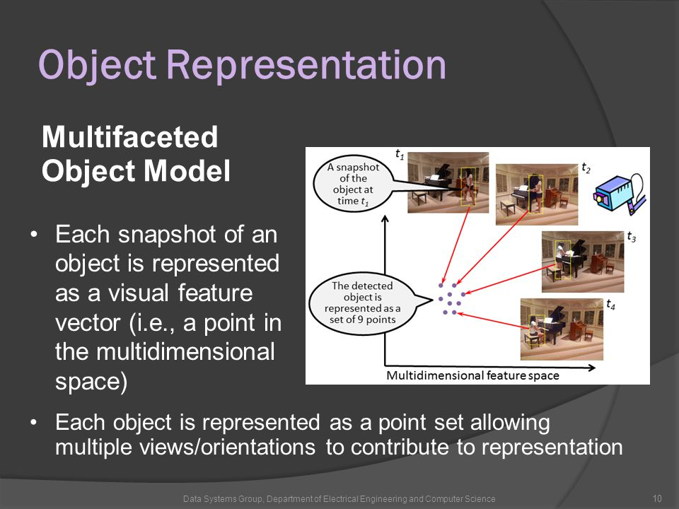 Object Representation Data Systems Group, Department of Electrical Engineering and Computer Science 10 Each snapshot of an object is represented as a visual feature vector (i.e., a point in the multidimensional space) Each object is represented as a point set allowing multiple views/orientations to contribute to representation Multifaceted Object Model