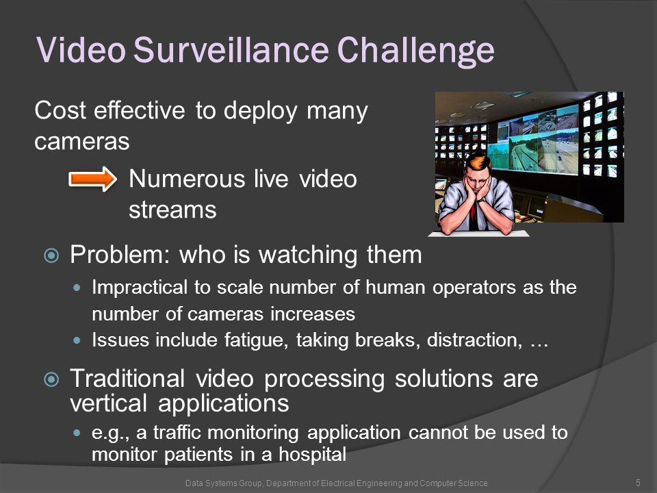 Video Surveillance Challenge  Problem: who is watching them Impractical to scale number of human operators as the number of cameras increases Issues include fatigue, taking breaks, distraction, …  Traditional video processing solutions are vertical applications e.g., a traffic monitoring application cannot be used to monitor patients in a hospital Data Systems Group, Department of Electrical Engineering and Computer Science 5 Cost effective to deploy many cameras Numerous live video streams