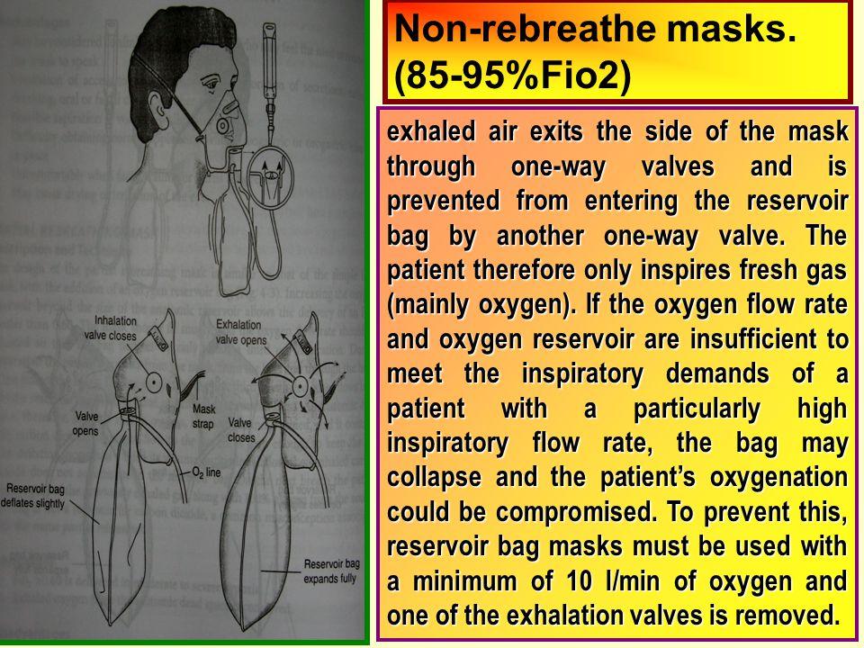Non-rebreathe masks.
