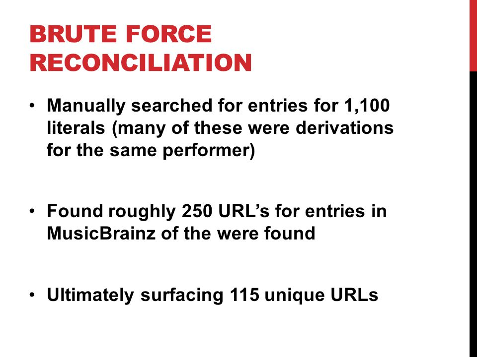 BRUTE FORCE RECONCILIATION Manually searched for entries for 1,100 literals (many of these were derivations for the same performer) Found roughly 250 URL's for entries in MusicBrainz of the were found Ultimately surfacing 115 unique URLs