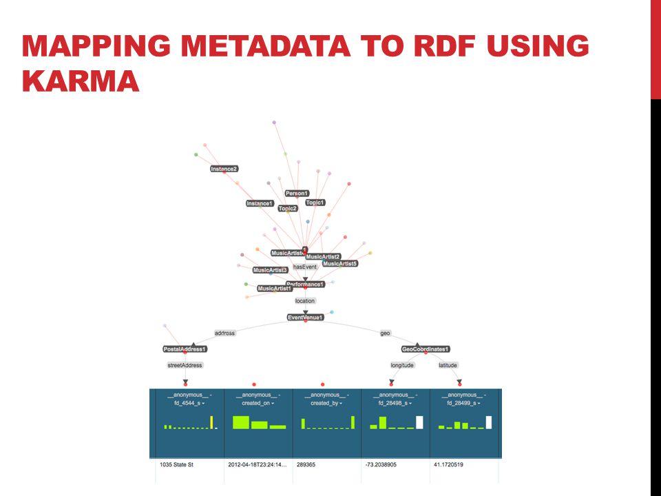 MAPPING METADATA TO RDF USING KARMA