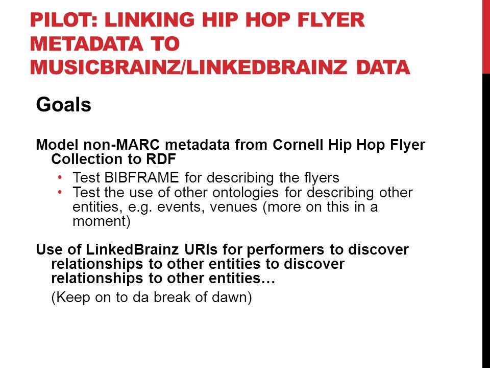 PILOT: LINKING HIP HOP FLYER METADATA TO MUSICBRAINZ/LINKEDBRAINZ DATA Goals Model non-MARC metadata from Cornell Hip Hop Flyer Collection to RDF Test