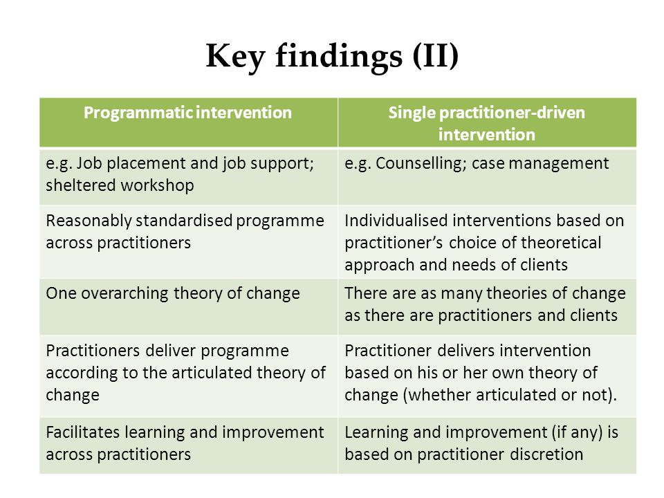 Key findings (II) Programmatic interventionSingle practitioner-driven intervention e.g. Job placement and job support; sheltered workshop e.g. Counsel