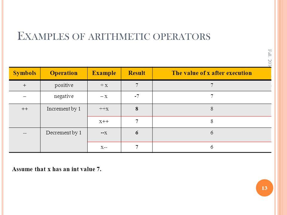 E XAMPLES OF ARITHMETIC OPERATORS Fall. 2014 13 Java Programming SymbolsOperationExampleResultThe value of x after execution +positive+ x77 –negative–