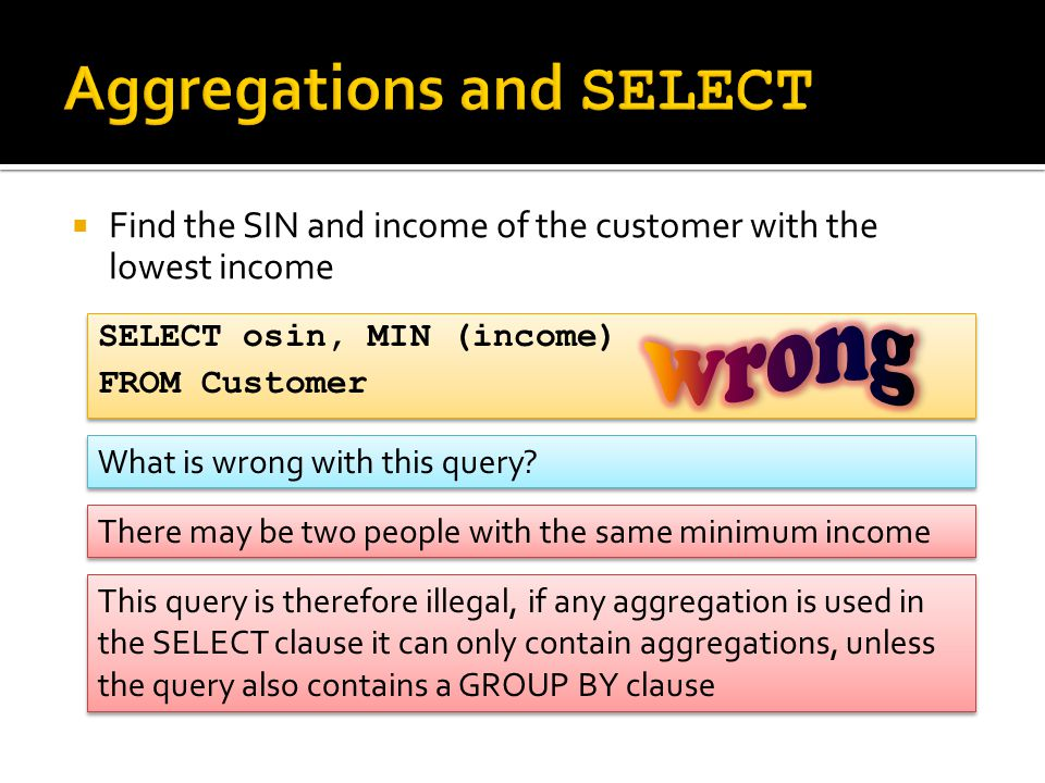  Find the SIN and income of the customer with the lowest income SELECT osin, MIN (income) FROM Customer SELECT osin, MIN (income) FROM Customer There