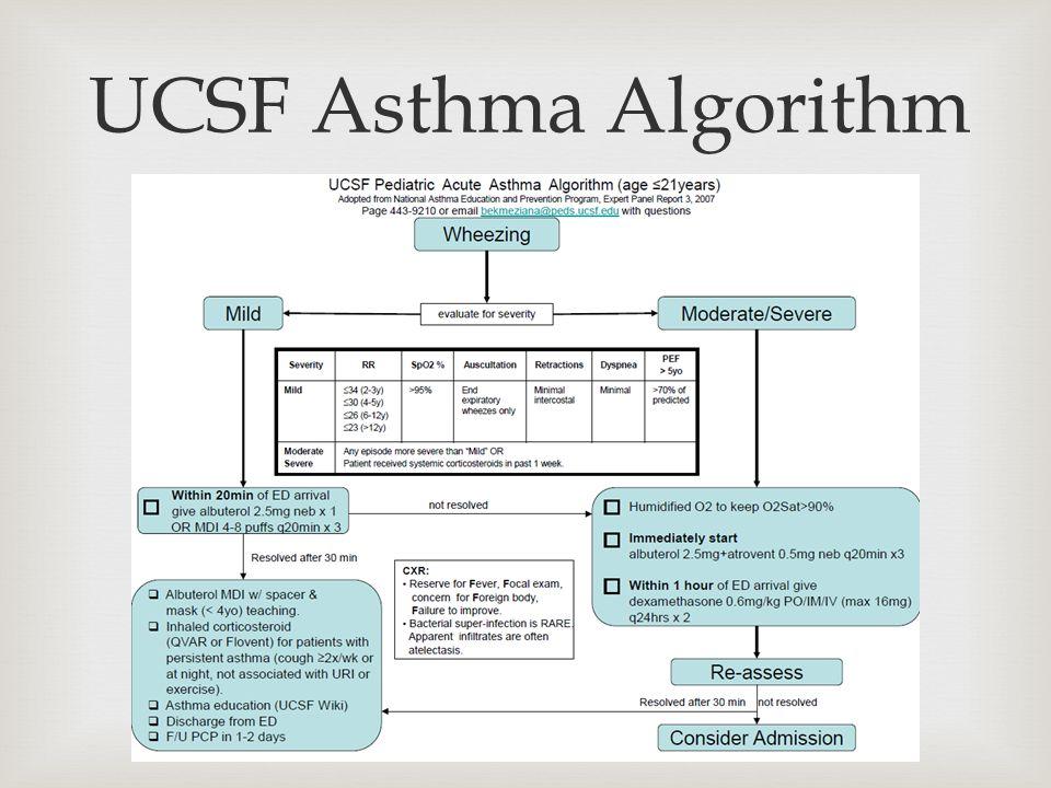  UCSF Asthma Algorithm