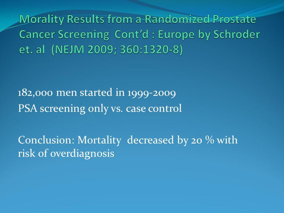 182,000 men started in 1999-2009 PSA screening only vs.