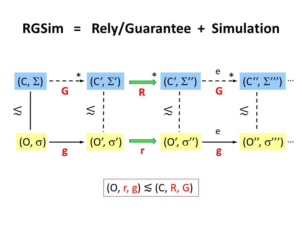 (O,  ) (C,  )(C',  ') (O',  ') * (C'',  ''') (O'',  ''') e e * … … * R r G g G g RGSim = Rely/Guarantee + Simulation ≲ ≲ ≲ (C',  '') (O',  '') ≲ (O, r, g) ≲ (C, R, G)