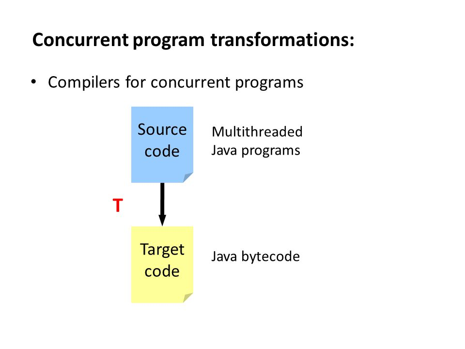 Compilers for concurrent programs Concurrent program transformations: Target code Source code T Multithreaded Java programs Java bytecode