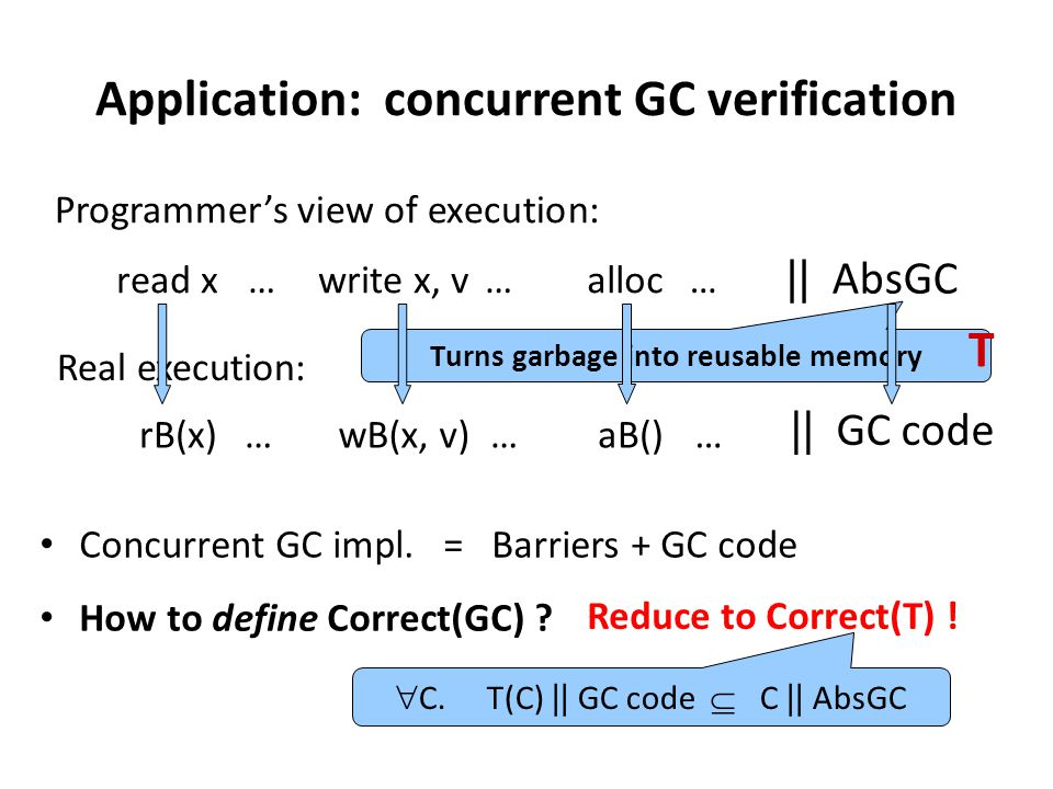 Application: concurrent GC verification read x…write x, v…alloc… Programmer's view of execution: Real execution: rB(x)…wB(x, v)…aB()… || GC code || Ab