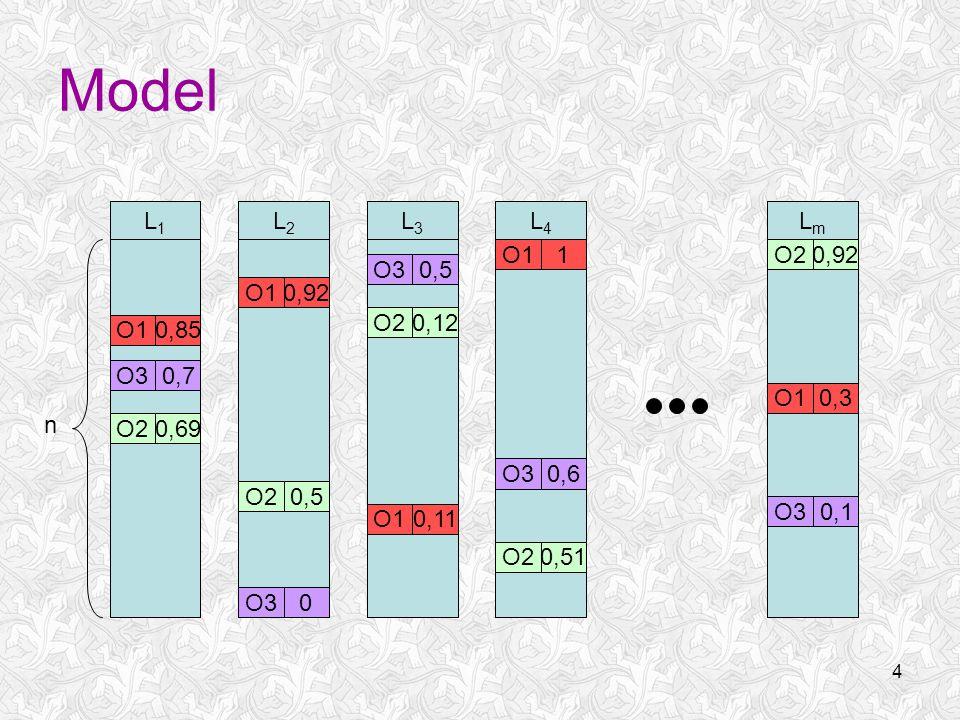 4 Model L1L1 L2L2 L3L3 L4L4 LmLm O10,85 O10,92 O10,11 O11 0,3 O20,69 O20,5 O20,12 O20,51 O20,92 O30,7 O30 0,5 O30,6 O30,1 n