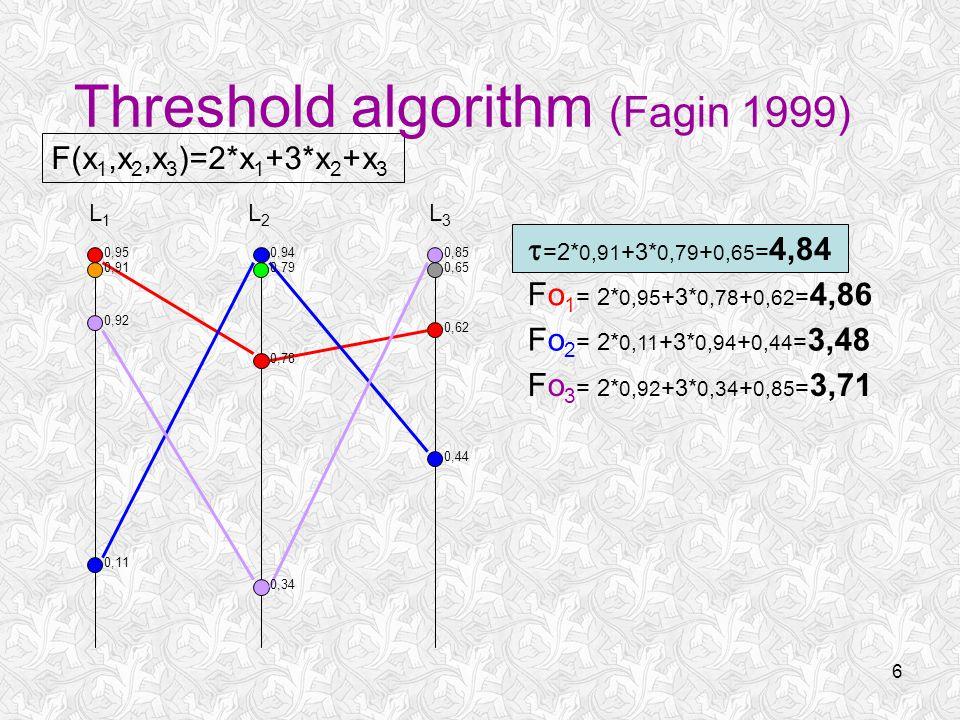 6 L1L1 L2L2 L3L3 0,950,940,85 0,78 0,62 F(x 1,x 2,x 3 )=2*x 1 +3*x 2 +x 3 Fo 1 = 2* 0,95 +3* 0,78 + 0,62 = 4,86 Fo 2 = 2* 0,11 +3* 0,94 + 0,44 = 3,48 0,11 0,44 0,92 0,34 Fo 3 = 2* 0,92 +3* 0,34 + 0,85 = 3,71 0,910,790,65  =2* 0,95 +3* 0,94 + 0,85 = 5,57  =2* 0,91 +3* 0,79 + 0,65 = 4,84 Threshold algorithm (Fagin 1999)