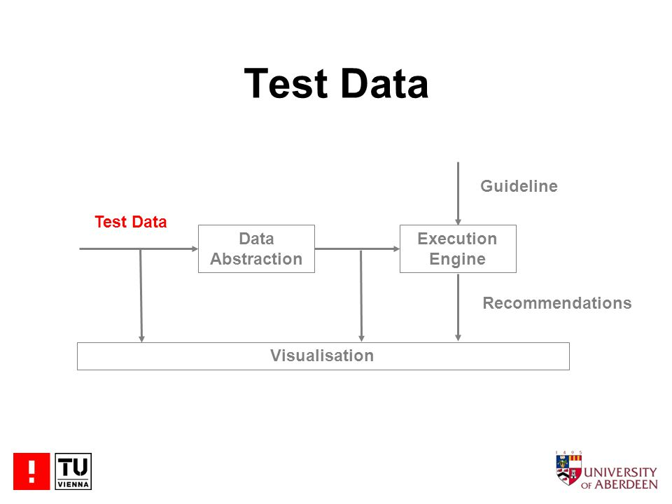 Test Data Data Abstraction Execution Engine Test Data Visualisation Guideline Recommendations