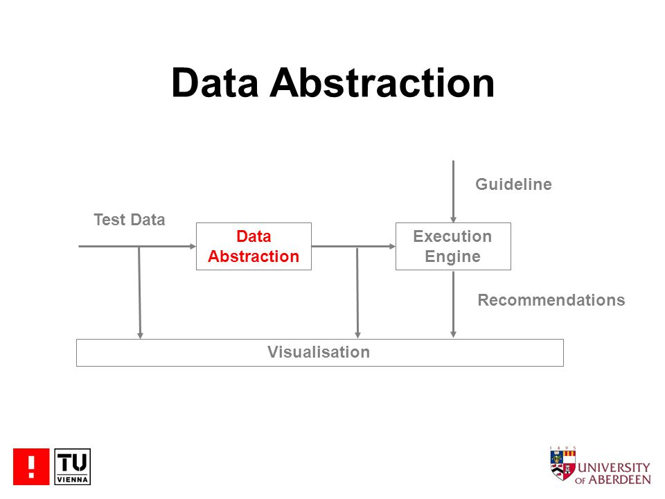 Data Abstraction Execution Engine Test Data Visualisation Guideline Recommendations