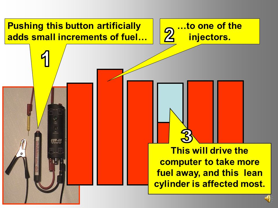 FUEL MIXTURE Since all the required oxygen to make the O2 sensor function now comes from one cylinder, the computer drives the other cylinders rich.
