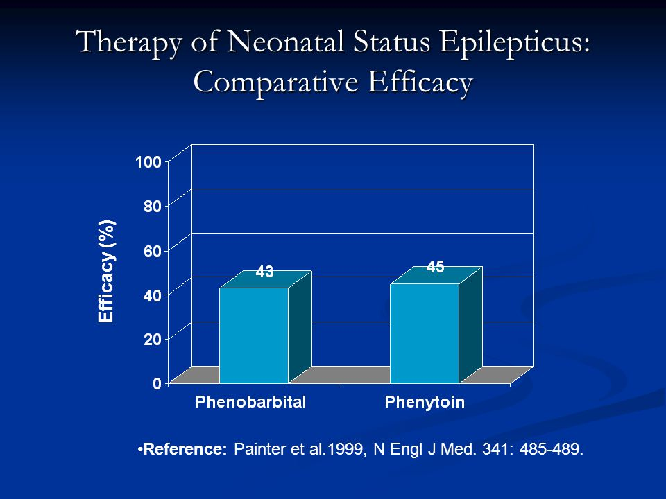 Therapy of Neonatal Status Epilepticus: Comparative Efficacy Reference: Painter et al.1999, N Engl J Med. 341: 485-489. Efficacy (%)