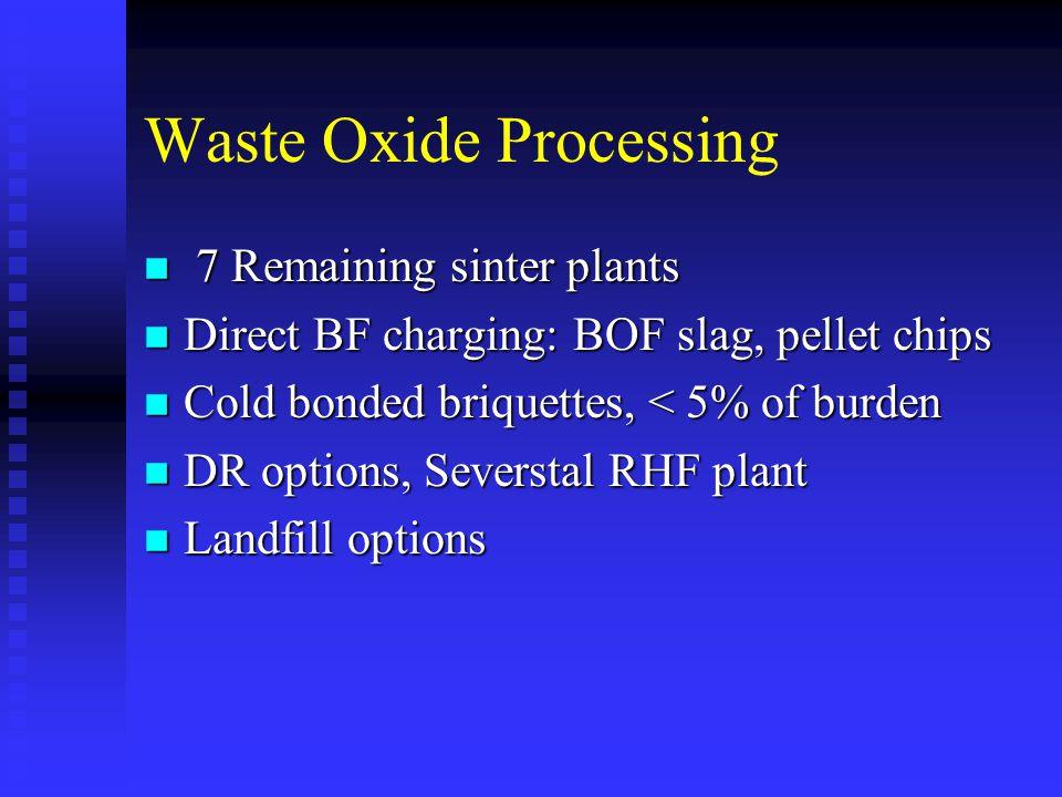 Waste Oxide Processing n 7 Remaining sinter plants n Direct BF charging: BOF slag, pellet chips n Cold bonded briquettes, < 5% of burden n DR options, Severstal RHF plant n Landfill options
